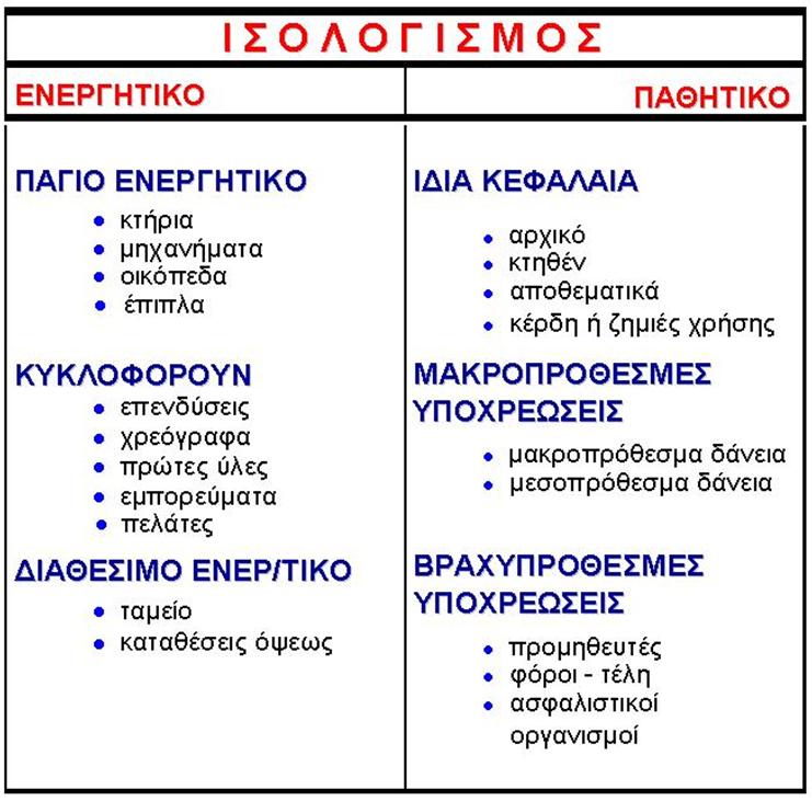 isologismos